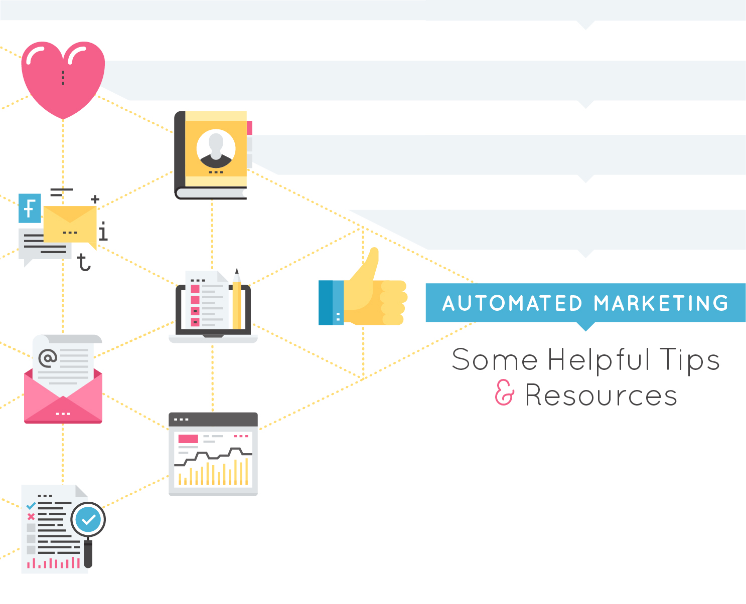 Automated Marketing – Some Helpful Tips and Resources