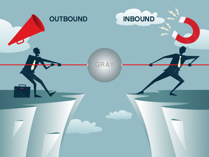 Inbound Marketing, Outbound Marketing and the Gray Zone of Conflict