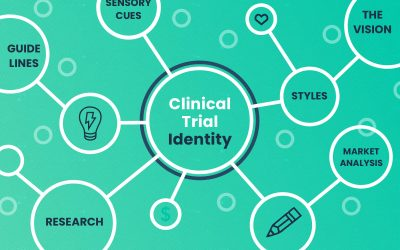 Why You Should Give Your Clinical Trial an Effective Identity