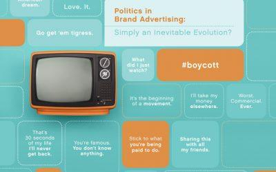 Politics in Brand Advertising