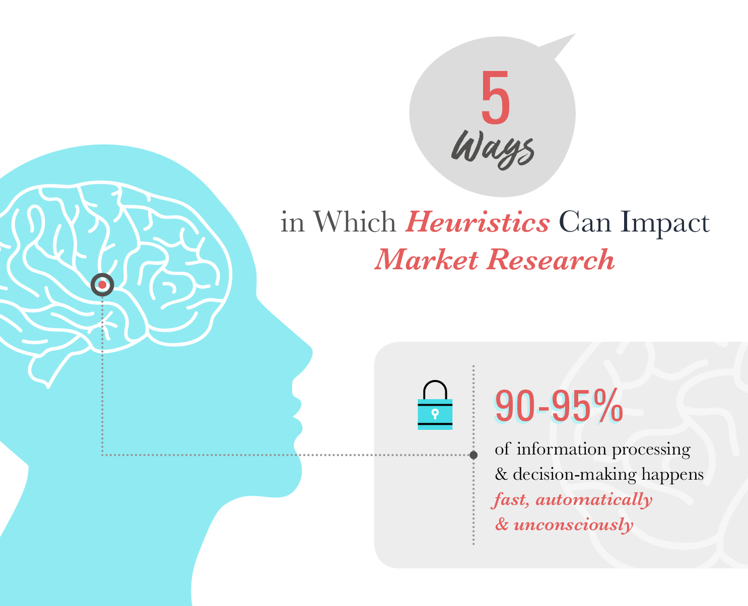 5 Ways in Which Heuristics Can Impact Market Research