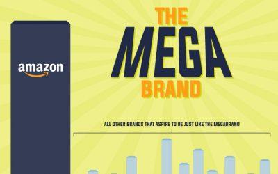 The Megabrand