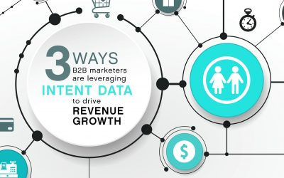 3 Ways B2B Marketers Are Leveraging Intent Data to Drive Revenue Growth