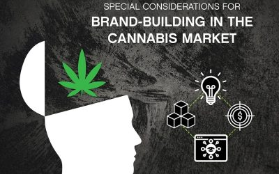 Special Considerations for Brand-Building in the Cannabis Market