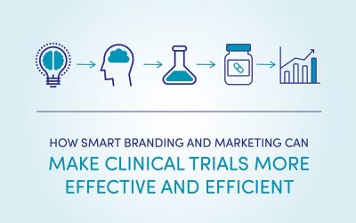 How Smart Branding and Marketing Can Make Clinical Trial Recruitment More Effective and Efficient
