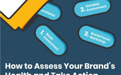 How to Assess Your Brand's Health and Take Action